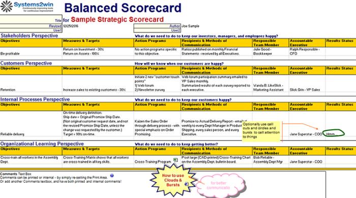A Scorecard of Pitt Blather / Pitt POVOpinions