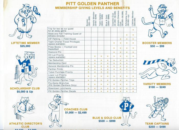 Gold Panthers 3.jpg