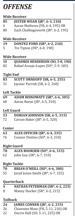 16 offense